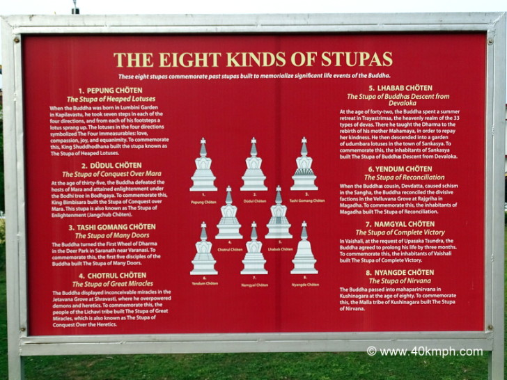 The Eight Kinds of Stupas