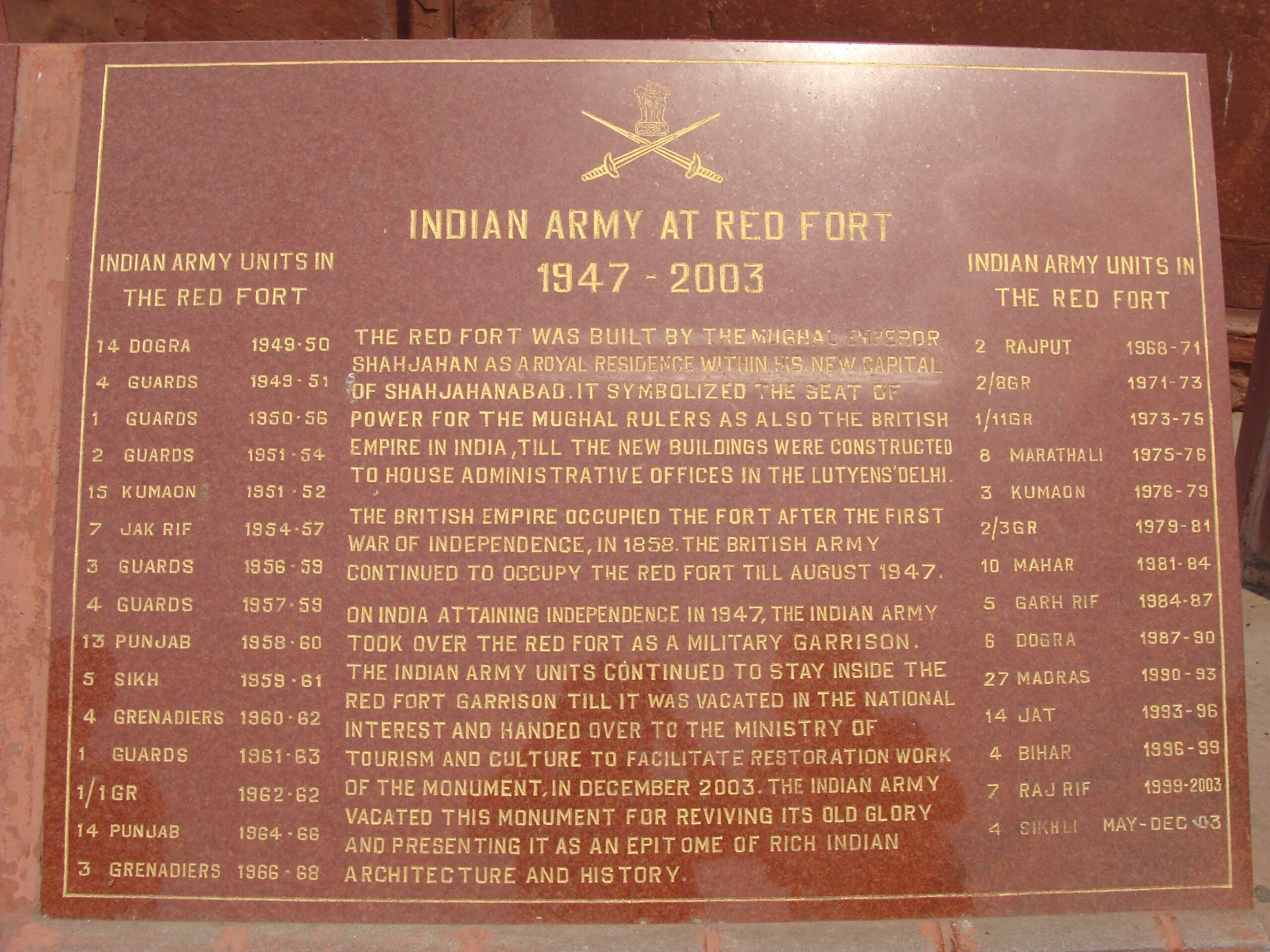 Indian Army at Red Fort (Old Delhi, India) 1947 - 2003